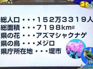 バカリズム「僕と富山県」02